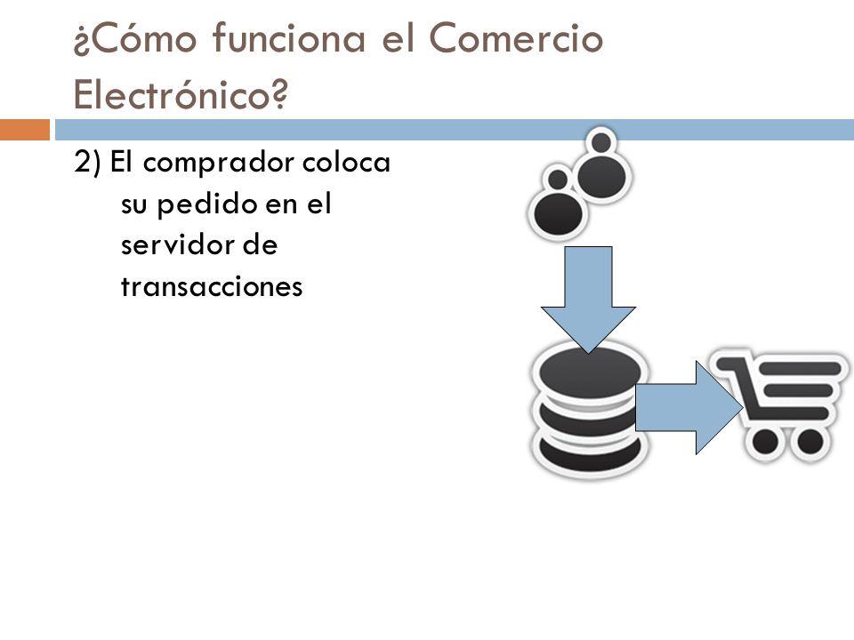 ¿Cómo funciona el Comercio Electrónico? 2) El comprador coloca su pedido en el servidor de transacciones