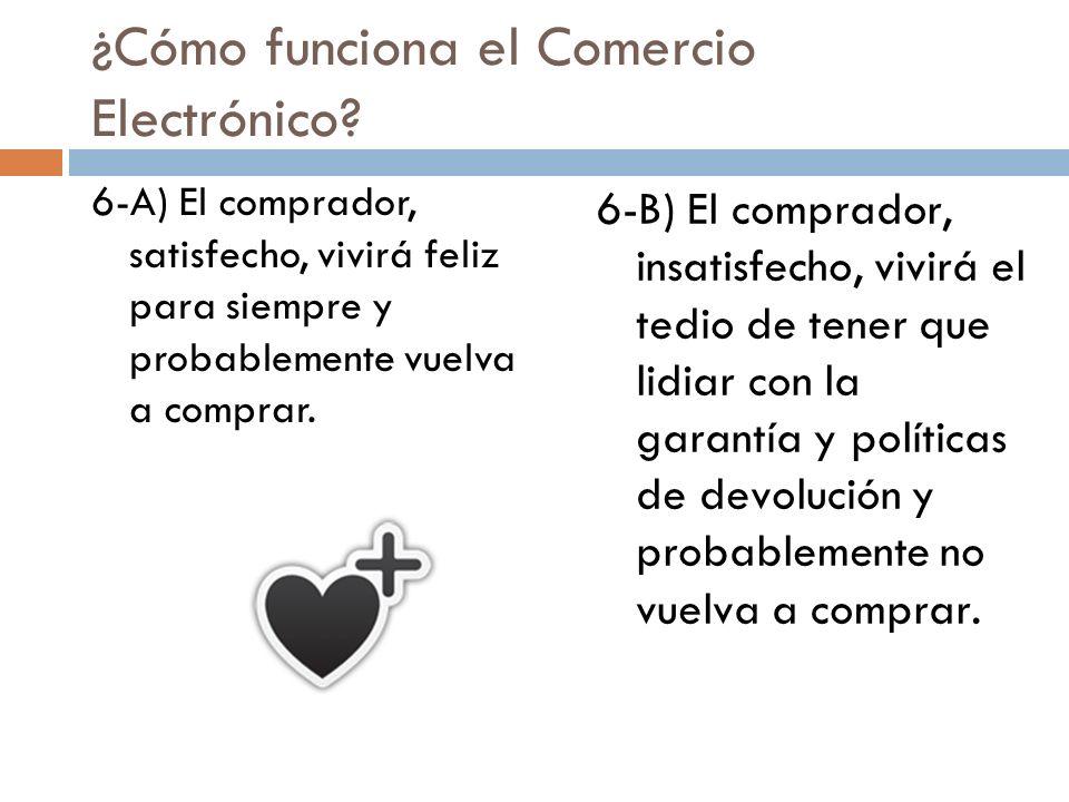 ¿Cómo funciona el Comercio Electrónico? 6-A) El comprador, satisfecho, vivirá feliz para siempre y probablemente vuelva a comprar. 6-B) El comprador,