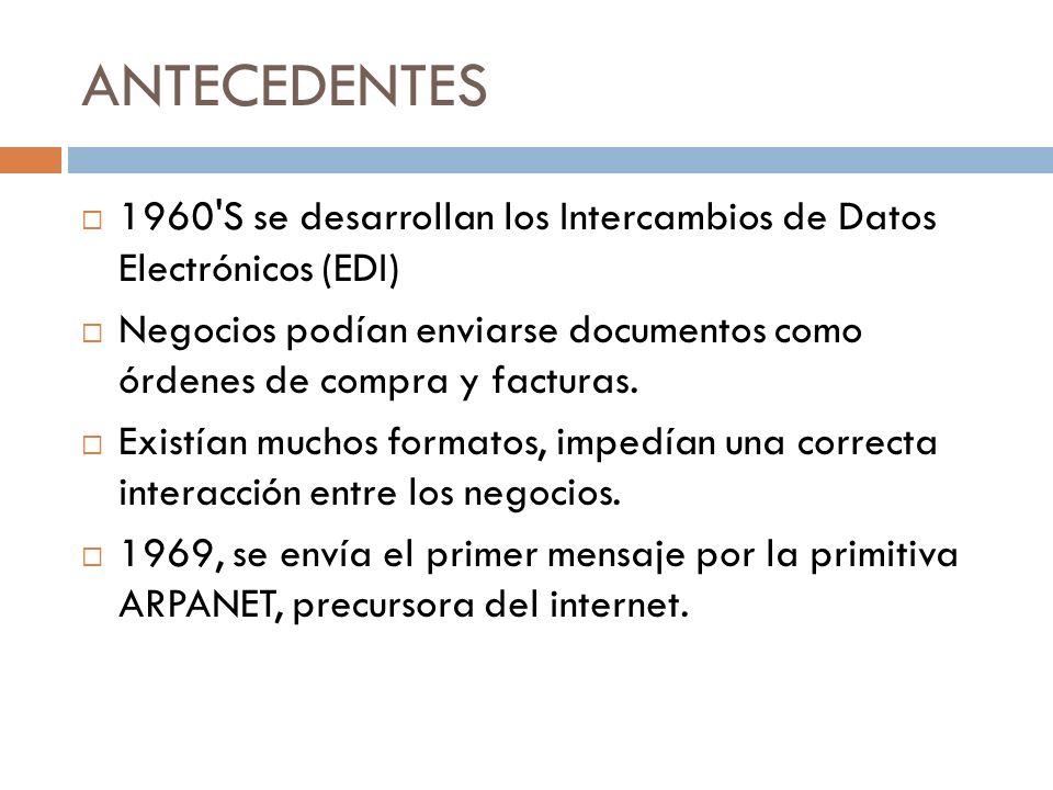 ANTECEDENTES 1960 S se desarrollan los Intercambios de Datos Electrónicos (EDI) Negocios podían enviarse documentos como órdenes de compra y facturas.