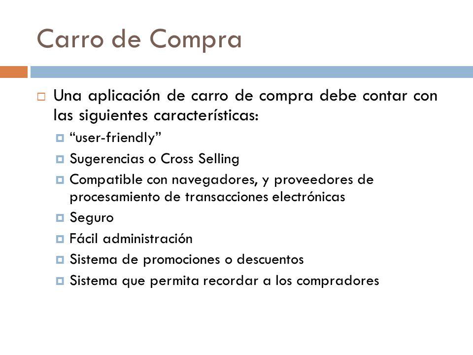 Carro de Compra Una aplicación de carro de compra debe contar con las siguientes características: user-friendly Sugerencias o Cross Selling Compatible