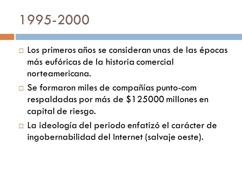 1995-2000 Los primeros años se consideran unas de las épocas más eufóricas de la historia comercial norteamericana. Se formaron miles de compañías pun