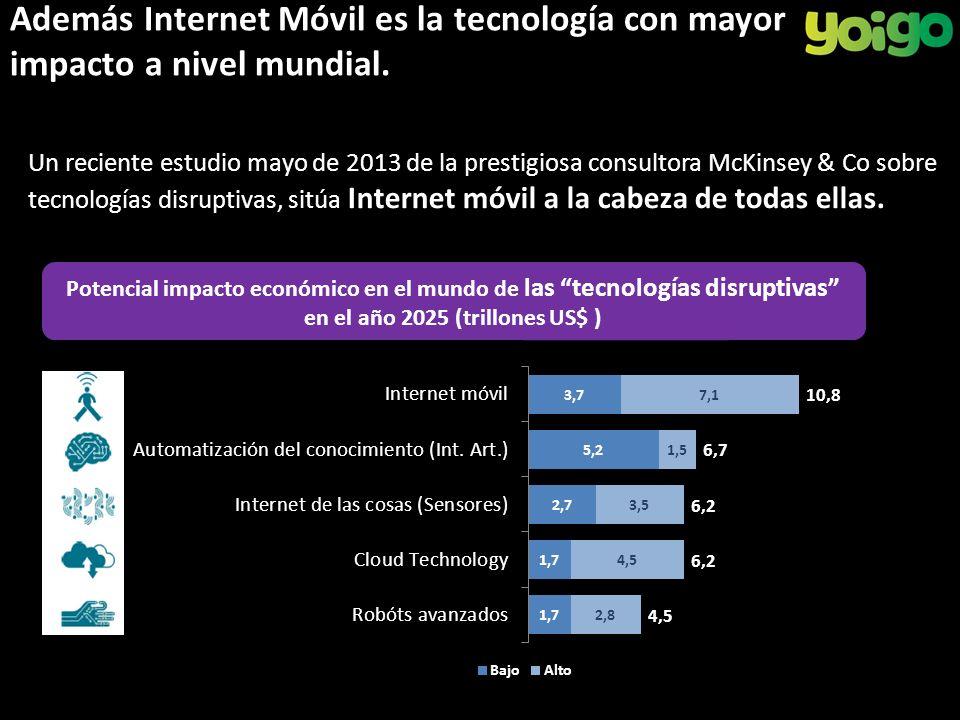 Potencial impacto económico en el mundo de las tecnologías disruptivas en el año 2025 (trillones US$ ) Además Internet Móvil es la tecnología con mayor impacto a nivel mundial.