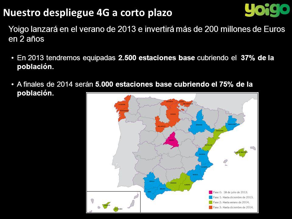 Nuestro despliegue 4G a corto plazo Yoigo lanzará en el verano de 2013 e invertirá más de 200 millones de Euros en 2 años En 2013 tendremos equipadas 2.500 estaciones base cubriendo el 37% de la población.