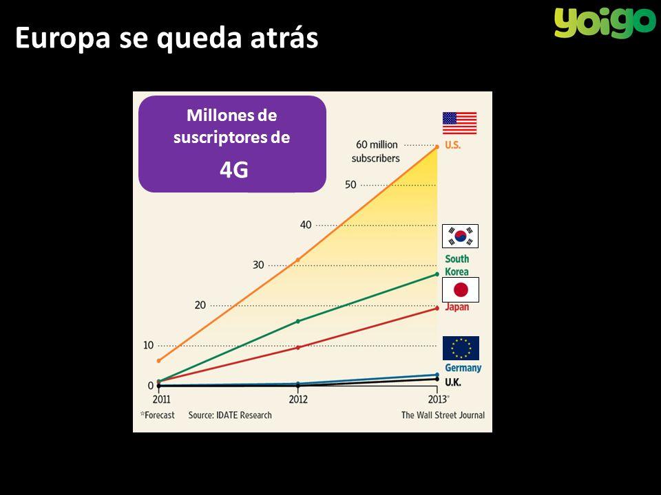 Europa se queda atrás Millones de suscriptores de 4G