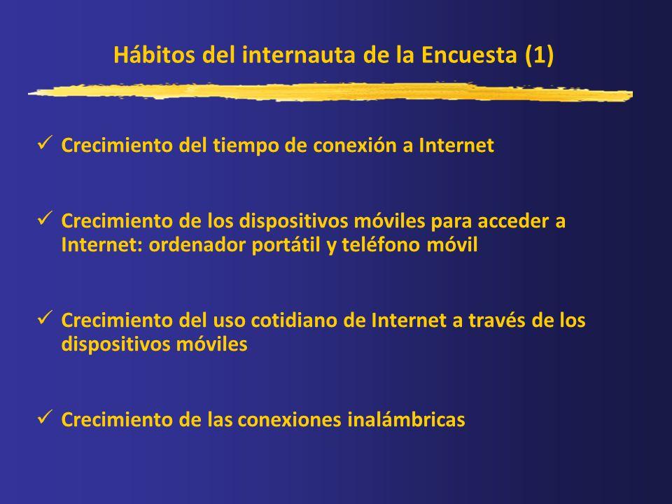 Hábitos del internauta de la Encuesta (1) Crecimiento del tiempo de conexión a Internet Crecimiento de los dispositivos móviles para acceder a Interne