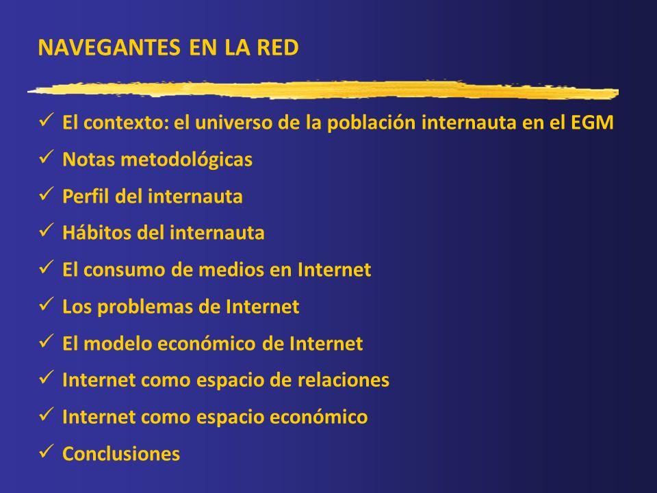 NAVEGANTES EN LA RED El contexto: el universo de la población internauta en el EGM Notas metodológicas Perfil del internauta Hábitos del internauta El