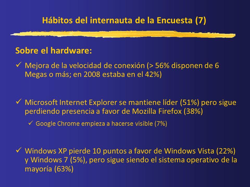 Hábitos del internauta de la Encuesta (7) Sobre el hardware: Mejora de la velocidad de conexión (> 56% disponen de 6 Megas o más; en 2008 estaba en el