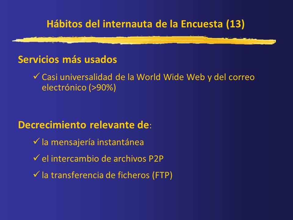 Hábitos del internauta de la Encuesta (13) Servicios más usados Casi universalidad de la World Wide Web y del correo electrónico (>90%) Decrecimiento