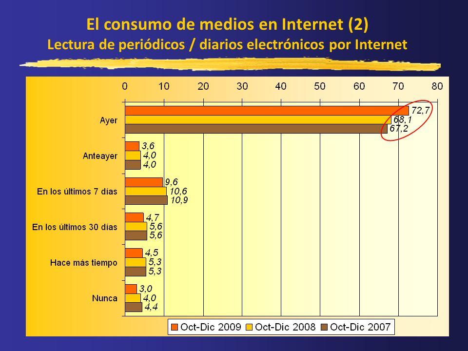 El consumo de medios en Internet (2) Lectura de periódicos / diarios electrónicos por Internet