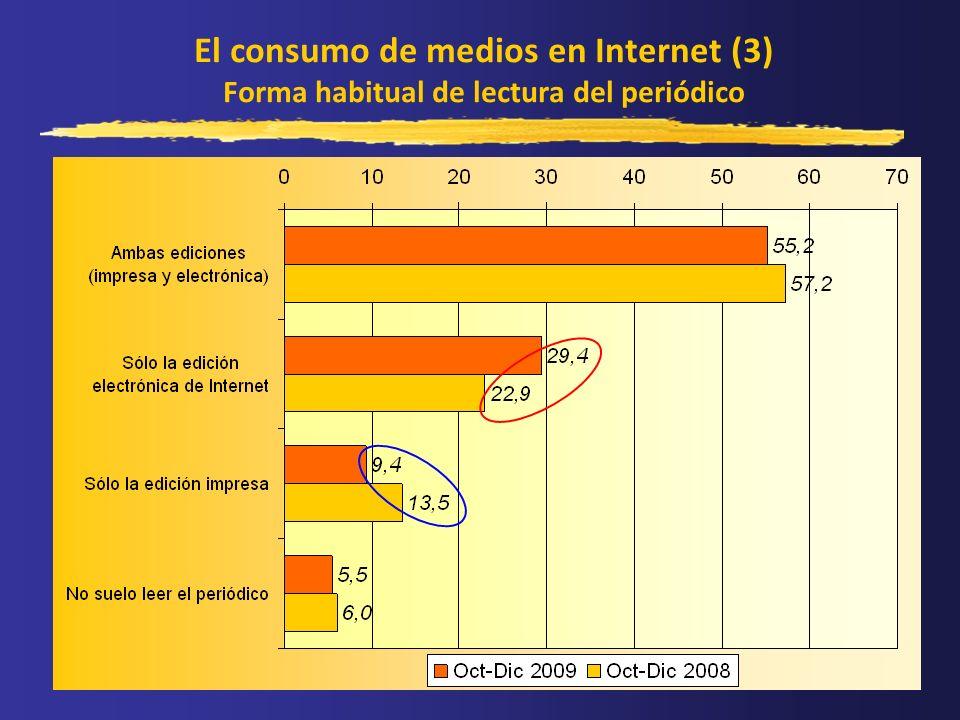 El consumo de medios en Internet (3) Forma habitual de lectura del periódico