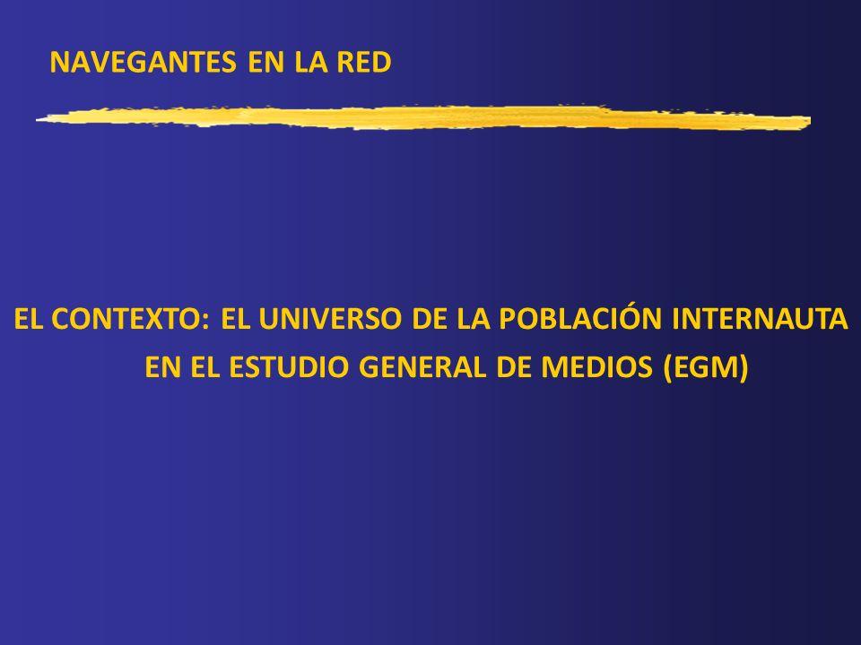 NAVEGANTES EN LA RED EL CONTEXTO: EL UNIVERSO DE LA POBLACIÓN INTERNAUTA EN EL ESTUDIO GENERAL DE MEDIOS (EGM)