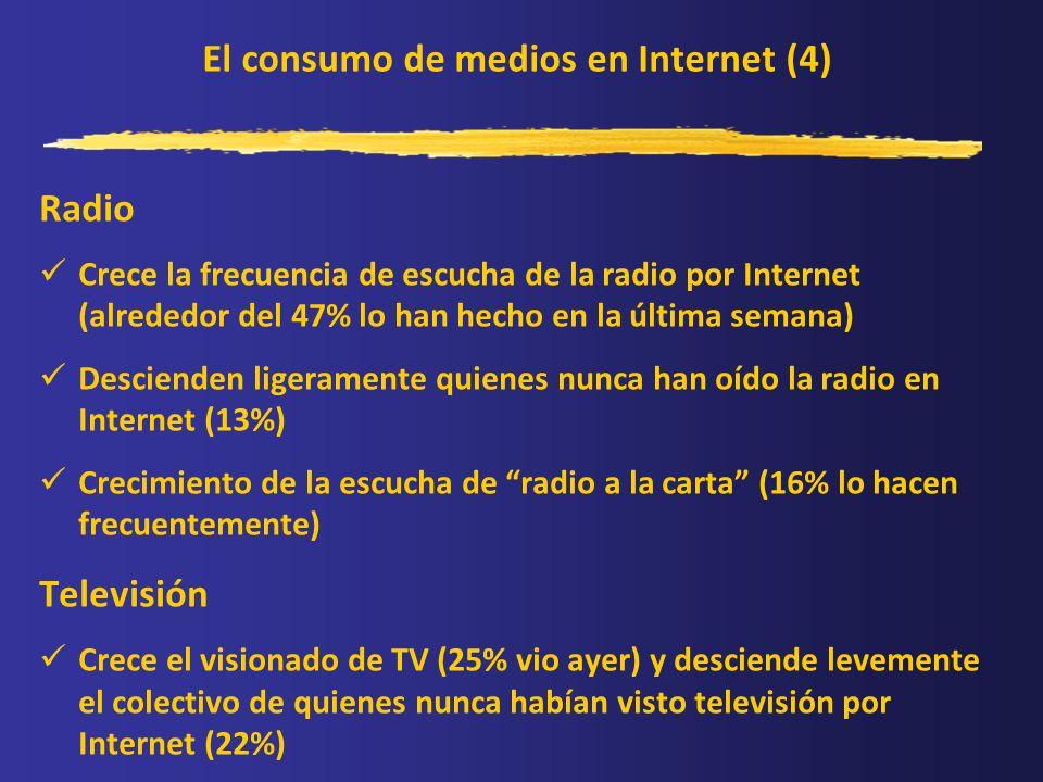 El consumo de medios en Internet (4) Radio Crece la frecuencia de escucha de la radio por Internet (alrededor del 47% lo han hecho en la última semana