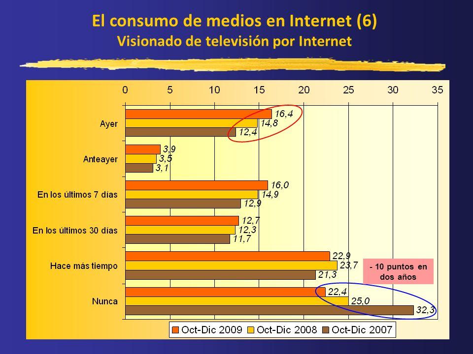El consumo de medios en Internet (6) Visionado de televisión por Internet - 10 puntos en dos años