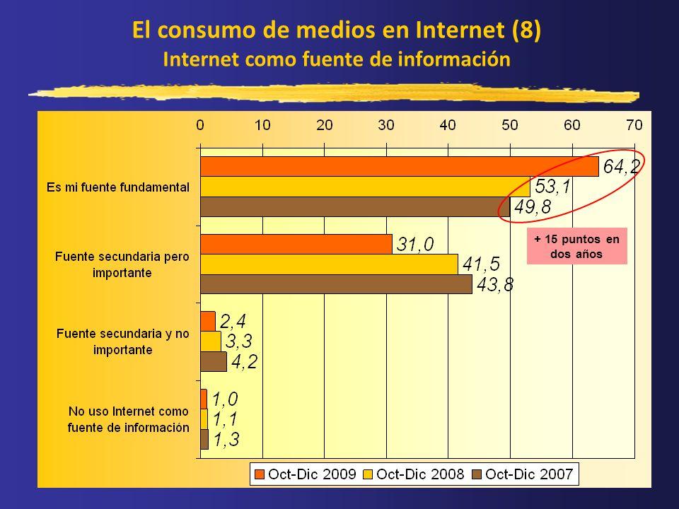 El consumo de medios en Internet (8) Internet como fuente de información + 15 puntos en dos años
