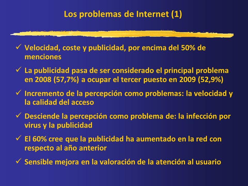 Los problemas de Internet (1) Velocidad, coste y publicidad, por encima del 50% de menciones La publicidad pasa de ser considerado el principal proble