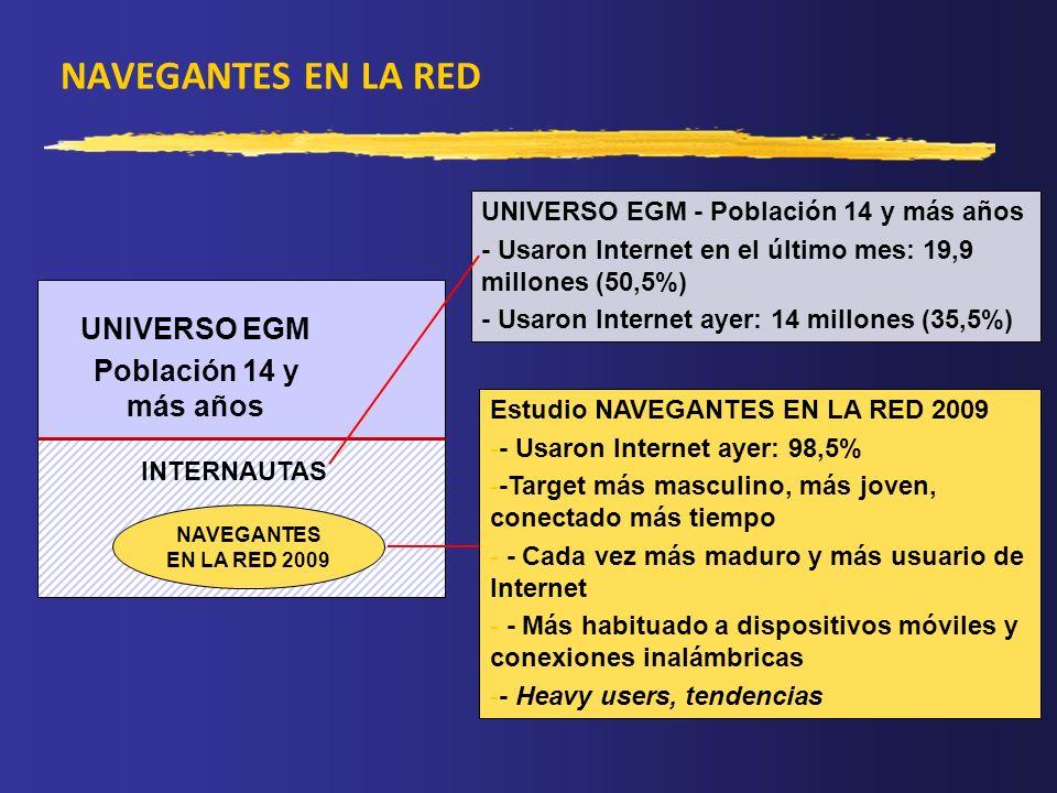 NAVEGANTES EN LA RED UNIVERSO EGM - Población 14 y más años - Usaron Internet en el último mes: 19,9 millones (50,5%) - Usaron Internet ayer: 14 millo