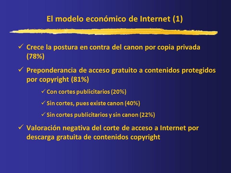 El modelo económico de Internet (1) Crece la postura en contra del canon por copia privada (78%) Preponderancia de acceso gratuito a contenidos proteg