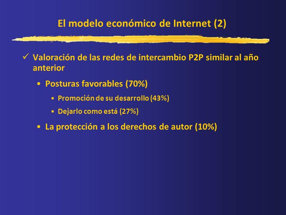 El modelo económico de Internet (2) Valoración de las redes de intercambio P2P similar al año anterior Posturas favorables (70%) Promoción de su desar