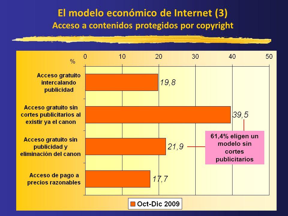 El modelo económico de Internet (3) Acceso a contenidos protegidos por copyright % 61,4% eligen un modelo sin cortes publicitarios