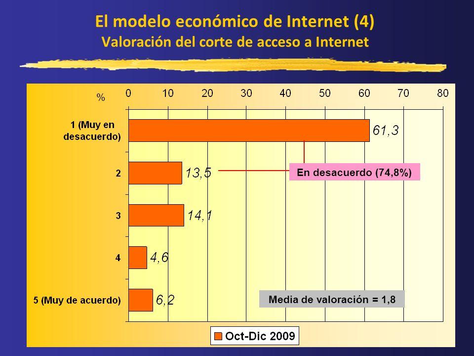 El modelo económico de Internet (4) Valoración del corte de acceso a Internet Media de valoración = 1,8 % En desacuerdo (74,8%)