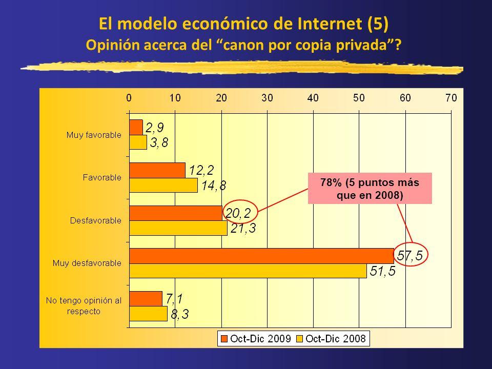 El modelo económico de Internet (5) Opinión acerca del canon por copia privada? 78% (5 puntos más que en 2008)