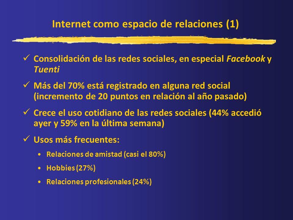 Internet como espacio de relaciones (1) Consolidación de las redes sociales, en especial Facebook y Tuenti Más del 70% está registrado en alguna red s