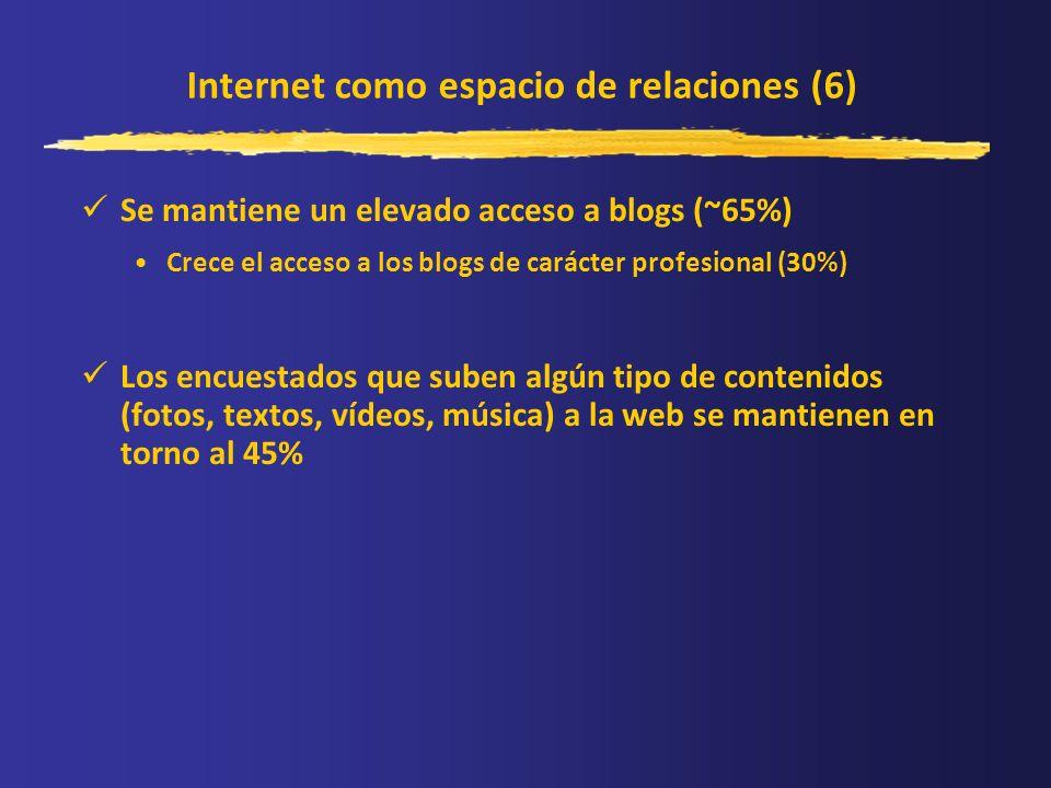 Internet como espacio de relaciones (6) Se mantiene un elevado acceso a blogs (~65%) Crece el acceso a los blogs de carácter profesional (30%) Los enc