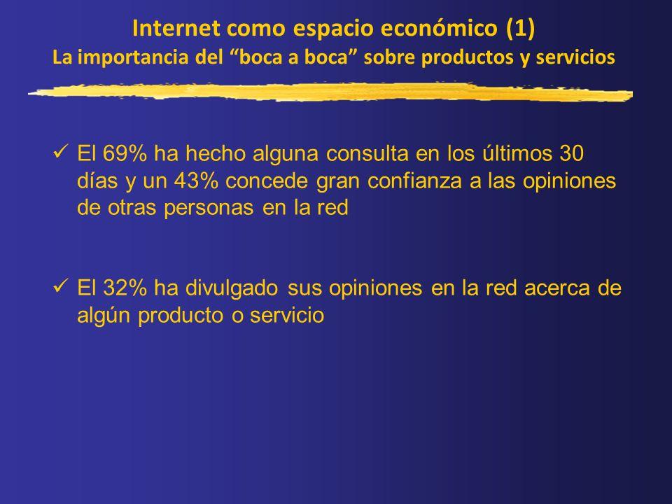 Internet como espacio económico (1) La importancia del boca a boca sobre productos y servicios El 69% ha hecho alguna consulta en los últimos 30 días