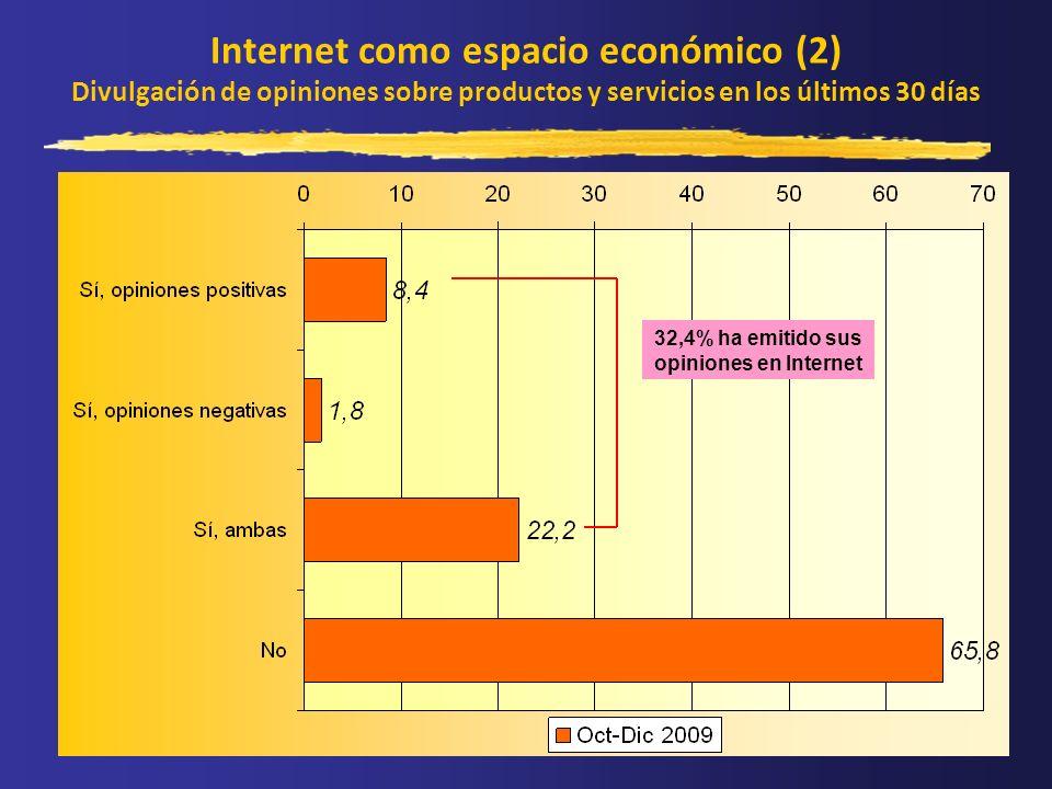Internet como espacio económico (2) Divulgación de opiniones sobre productos y servicios en los últimos 30 días 32,4% ha emitido sus opiniones en Inte