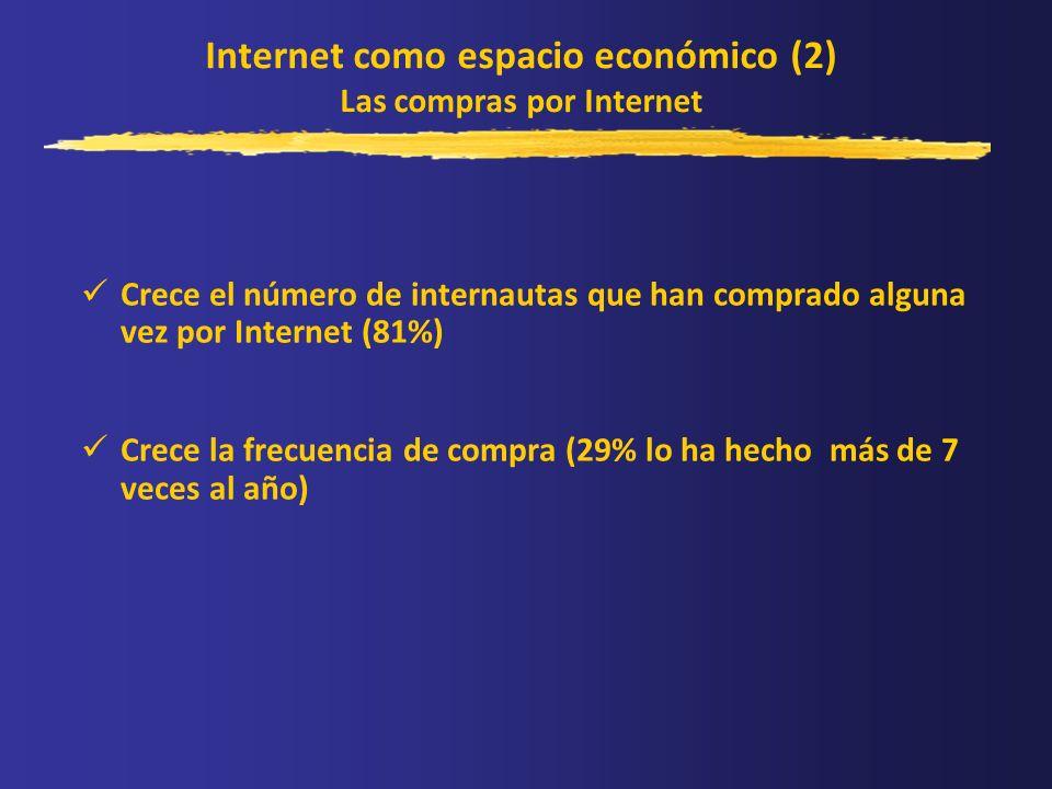 Internet como espacio económico (2) Las compras por Internet Crece el número de internautas que han comprado alguna vez por Internet (81%) Crece la fr