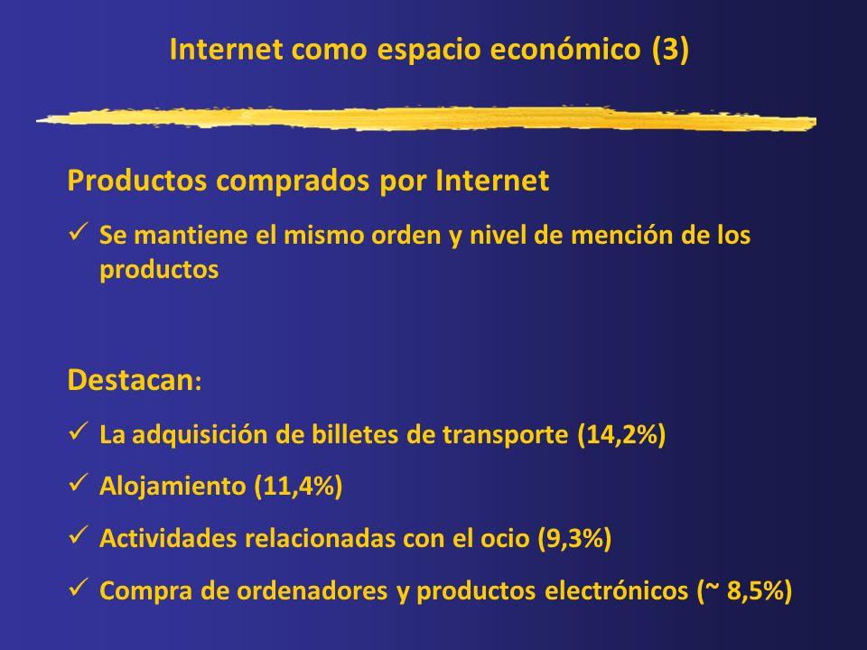Internet como espacio económico (3) Productos comprados por Internet Se mantiene el mismo orden y nivel de mención de los productos Destacan : La adqu