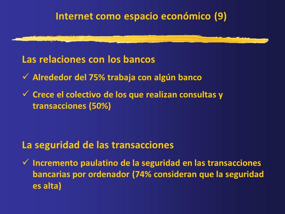 Internet como espacio económico (9) Las relaciones con los bancos Alrededor del 75% trabaja con algún banco Crece el colectivo de los que realizan con