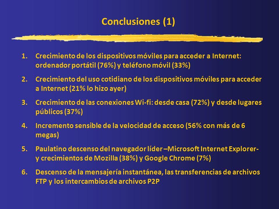 Conclusiones (1) 1.Crecimiento de los dispositivos móviles para acceder a Internet: ordenador portátil (76%) y teléfono móvil (33%) 2.Crecimiento del