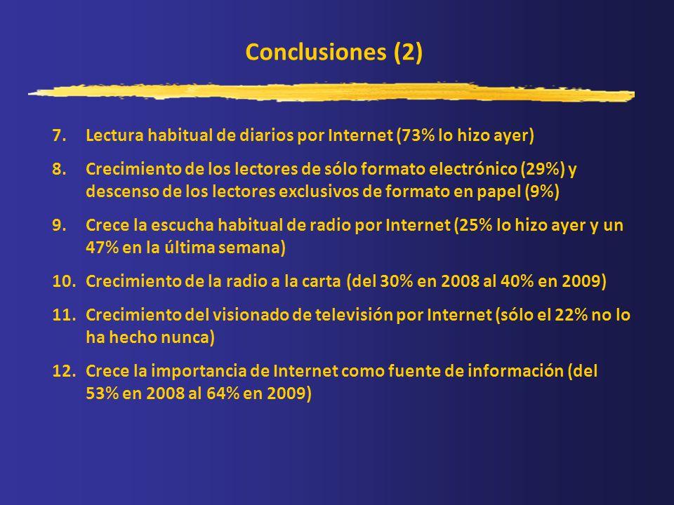Conclusiones (2) 7.Lectura habitual de diarios por Internet (73% lo hizo ayer) 8.Crecimiento de los lectores de sólo formato electrónico (29%) y desce