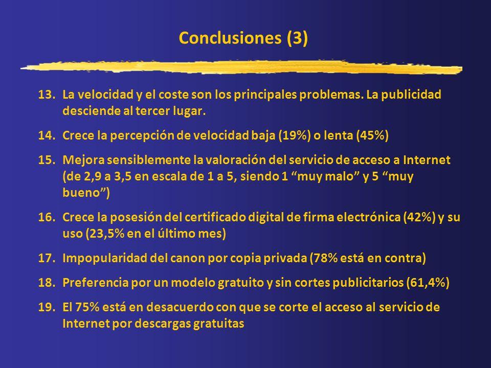 Conclusiones (3) 13.La velocidad y el coste son los principales problemas. La publicidad desciende al tercer lugar. 14.Crece la percepción de velocida