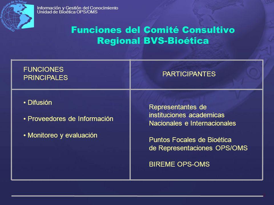16 Información y Gestión del Conocimiento Unidad de Bioética OPS/OMS Funciones del Comité Consultivo Regional BVS-Bioética FUNCIONES PRINCIPALES Difus