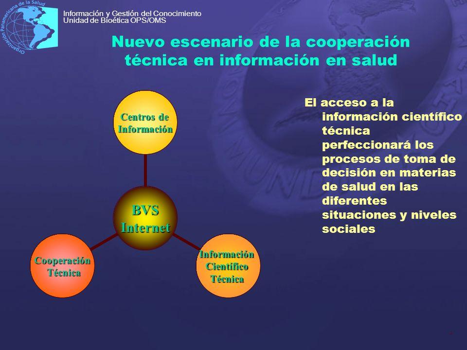 4 Información y Gestión del Conocimiento Unidad de Bioética OPS/OMS Nuevo escenario de la cooperación técnica en información en salud El acceso a la i