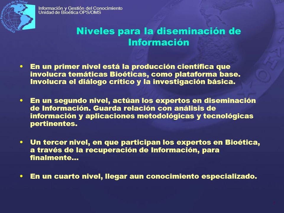 5 Información y Gestión del Conocimiento Unidad de Bioética OPS/OMS Niveles para la diseminación de Información En un primer nivel está la producción