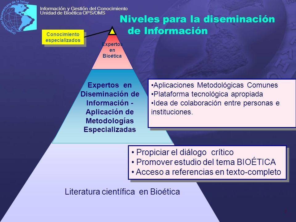 6 Información y Gestión del Conocimiento Unidad de Bioética OPS/OMS Niveles para la diseminación de Información Expertos en Diseminación de Informació