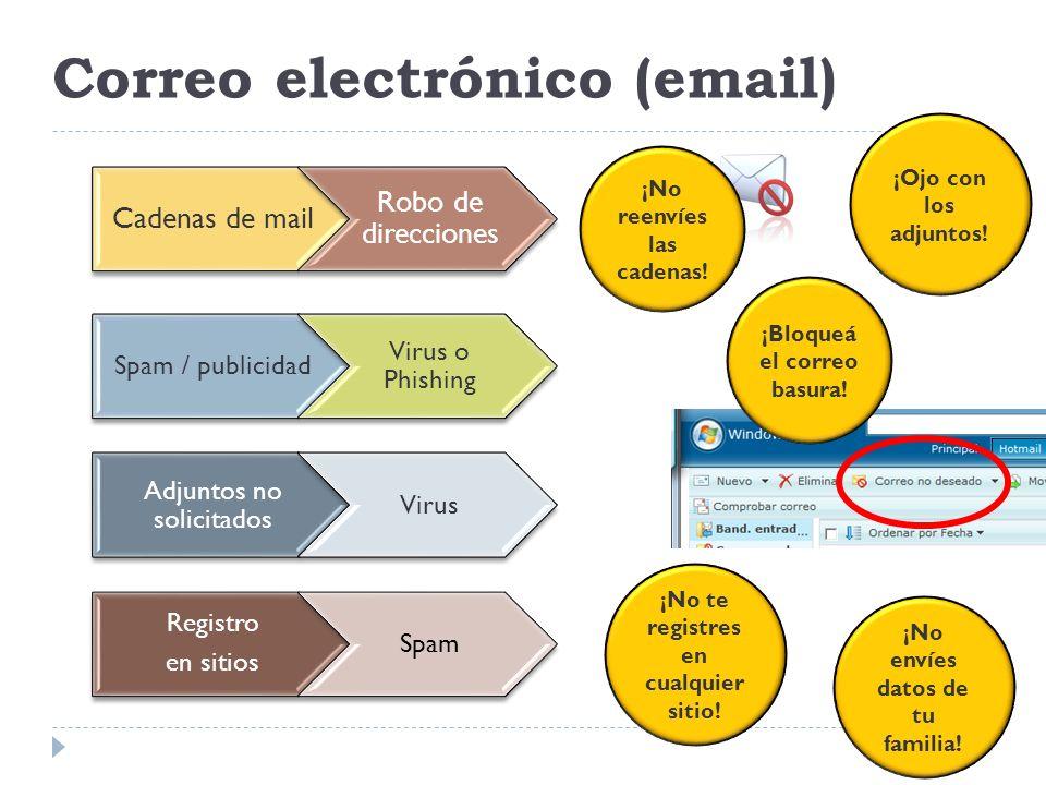 Correo electrónico (email) Cadenas de mail Robo de direcciones Spam / publicidad Virus o Phishing Adjuntos no solicitados Virus ¡No reenvíes las caden