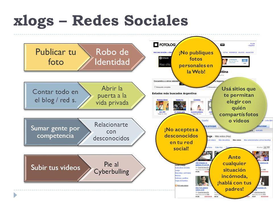 xlogs – Redes Sociales Publicar tu foto Robo de Identidad Contar todo en el blog / red s. Abrir la puerta a la vida privada Sumar gente por competenci