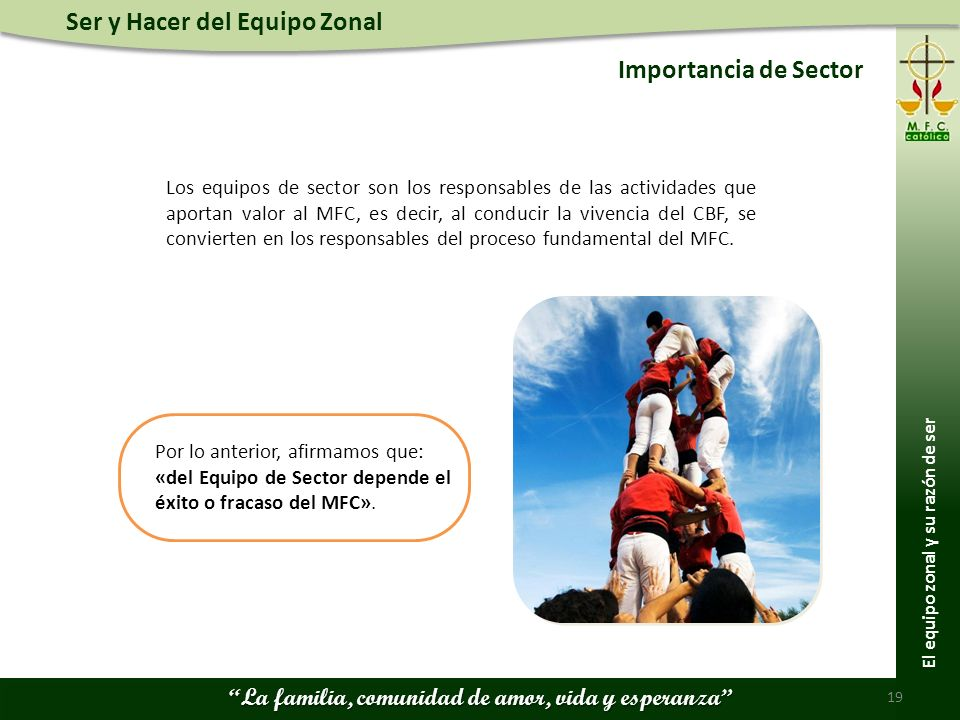 Ser y Hacer del Equipo Zonal La familia, comunidad de amor, vida y esperanza Importancia de Sector 19 Los equipos de sector son los responsables de la