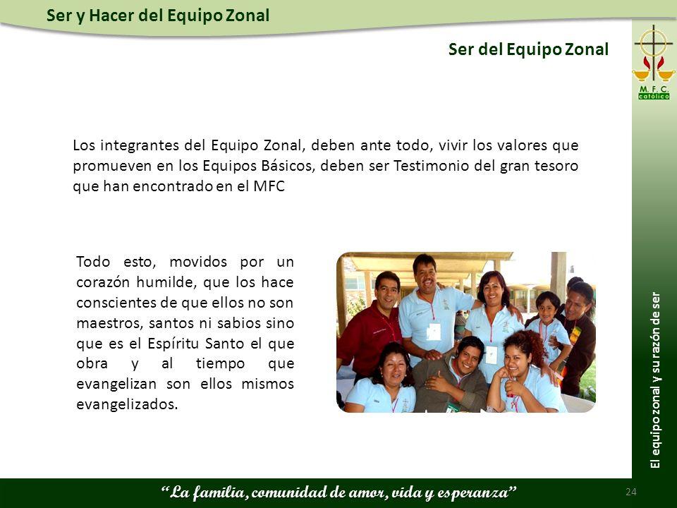 Ser y Hacer del Equipo Zonal La familia, comunidad de amor, vida y esperanza Ser del Equipo Zonal 24 Los integrantes del Equipo Zonal, deben ante todo