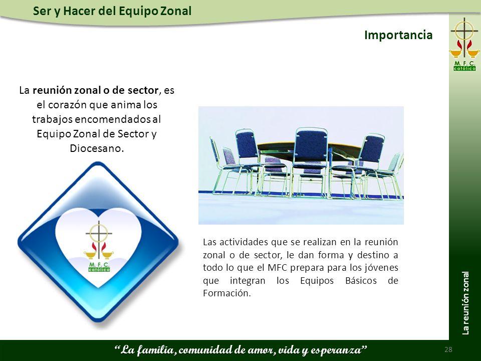 Ser y Hacer del Equipo Zonal La familia, comunidad de amor, vida y esperanza Importancia 28 La reunión zonal La reunión zonal o de sector, es el coraz