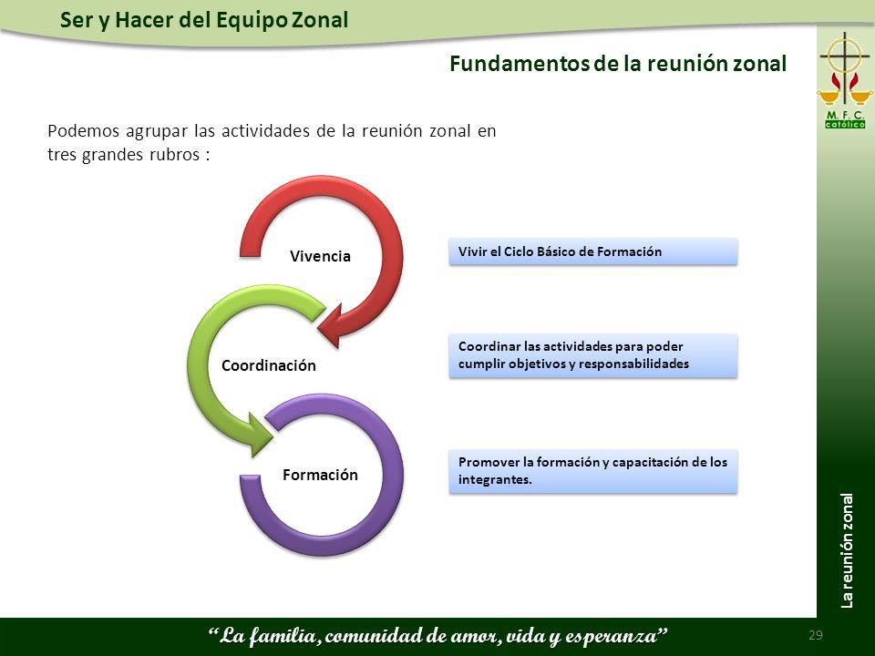 Ser y Hacer del Equipo Zonal La familia, comunidad de amor, vida y esperanza Fundamentos de la reunión zonal 29 Podemos agrupar las actividades de la