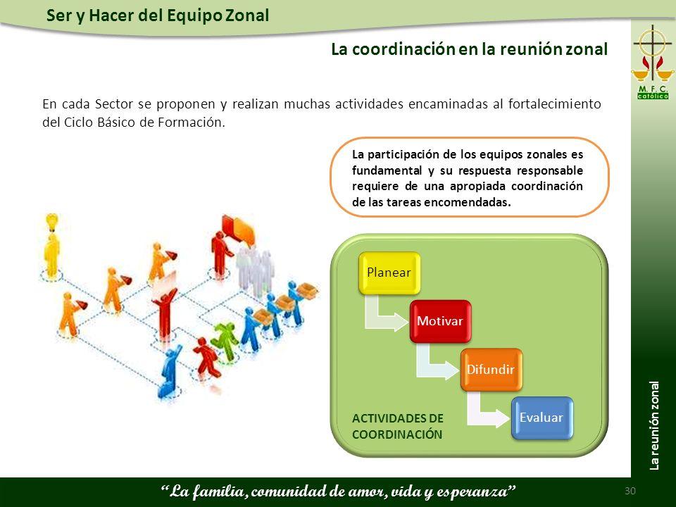 Ser y Hacer del Equipo Zonal La familia, comunidad de amor, vida y esperanza La coordinación en la reunión zonal 30 En cada Sector se proponen y reali