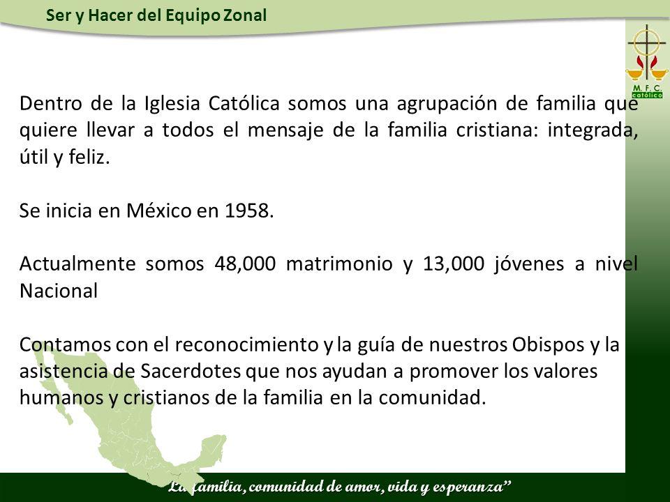 Ser y Hacer del Equipo Zonal La familia, comunidad de amor, vida y esperanza ¿Qué solicita.