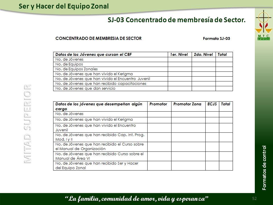 Ser y Hacer del Equipo Zonal La familia, comunidad de amor, vida y esperanza SJ-03 Concentrado de membresía de Sector. 52 Formatos de control