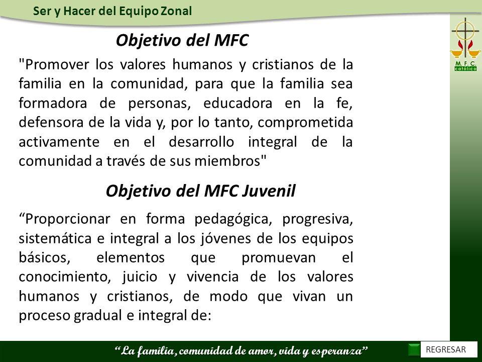 Ser y Hacer del Equipo Zonal La familia, comunidad de amor, vida y esperanza Objetivo del MFC