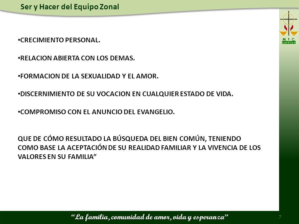 Ser y Hacer del Equipo Zonal La familia, comunidad de amor, vida y esperanza 7 CRECIMIENTO PERSONAL.